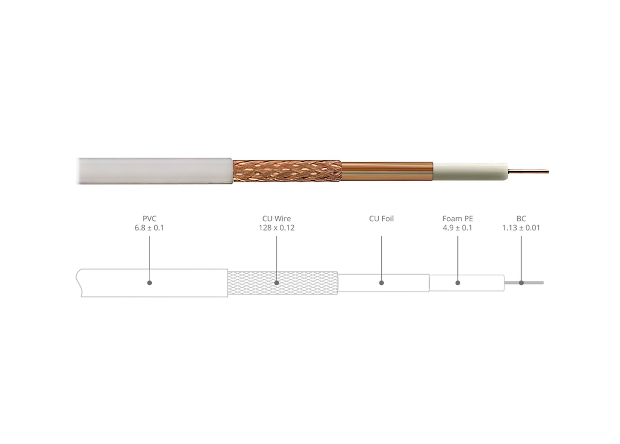 Kábel koaxiál AB RG6CU Profi 300m roll